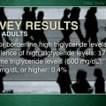 Hypertriglyceridemia common in US adults