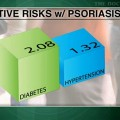 Psoriasis associated with increased risk of diabetes and hypertension