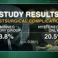 Combining hysterectomy with reconstructive surgery increases complications