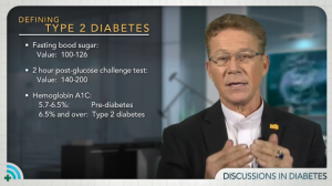 Strategies for the Prevention of Diabetes