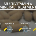 Vitamin and Mineral Supplements Given Early in HIV Infection Can Help Improve Immunity and Slow Disease Progression