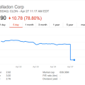 Celladon Corp Stock Plunges, Lay-Offs Expected